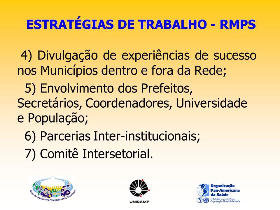 ESTRATÉGIAS DE TRABALHO - RMPS