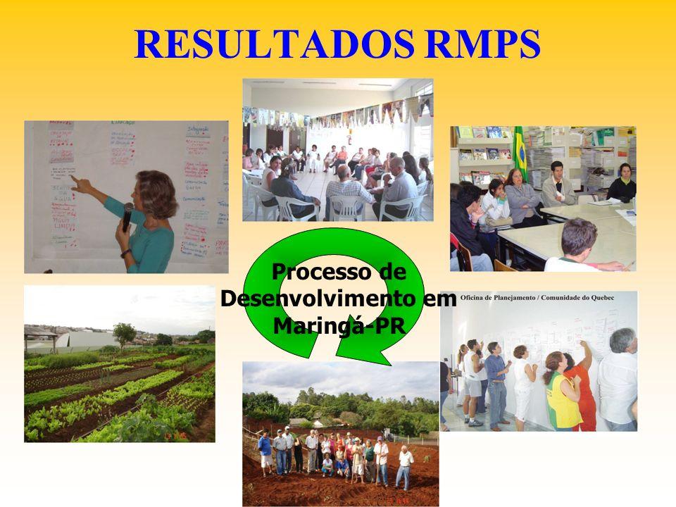 Processo de Desenvolvimento em Maringá-PR