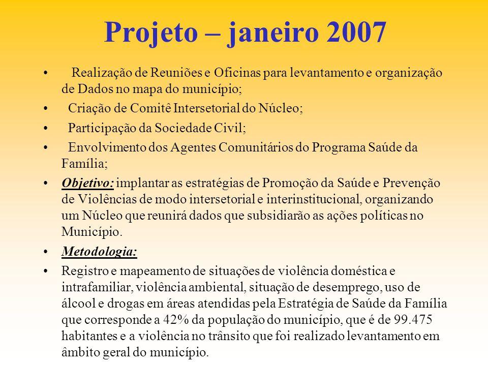Projeto – janeiro 2007 Realização de Reuniões e Oficinas para levantamento e organização de Dados no mapa do município;