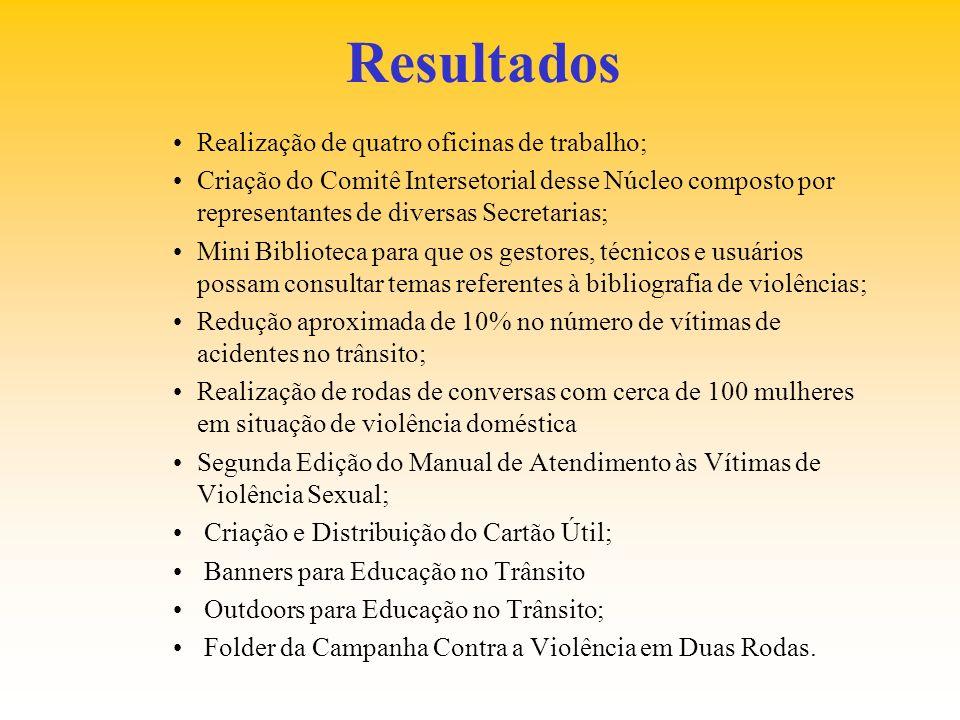 Resultados Realização de quatro oficinas de trabalho;