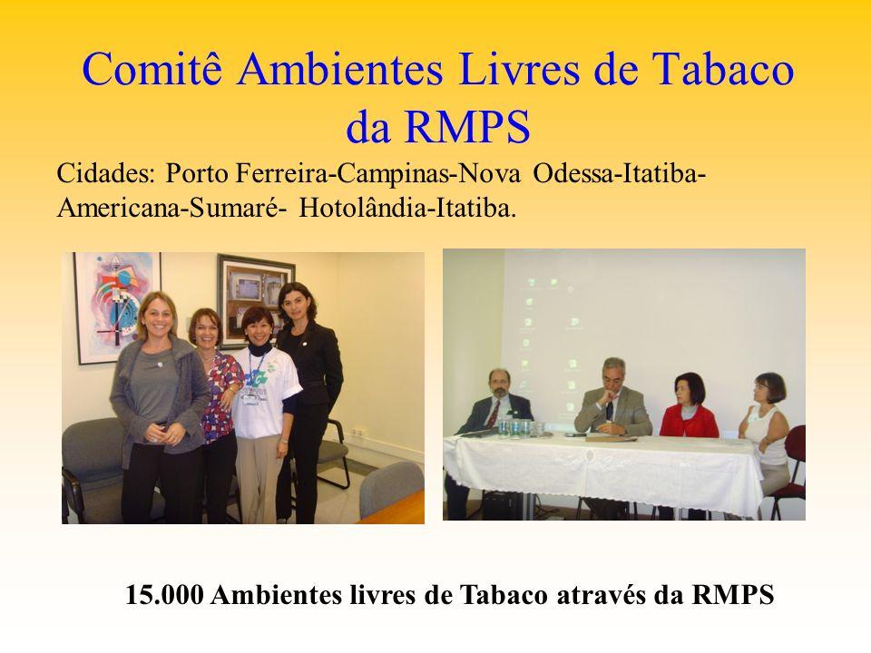 Comitê Ambientes Livres de Tabaco da RMPS