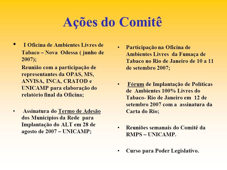 Ações do Comitê I Oficina de Ambientes Livres de Tabaco – Nova Odessa ( junho de 2007);