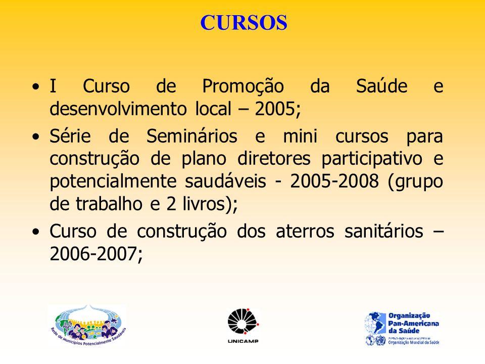 CURSOS I Curso de Promoção da Saúde e desenvolvimento local – 2005;