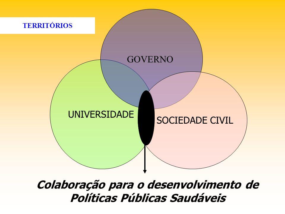 Colaboração para o desenvolvimento de Políticas Públicas Saudáveis