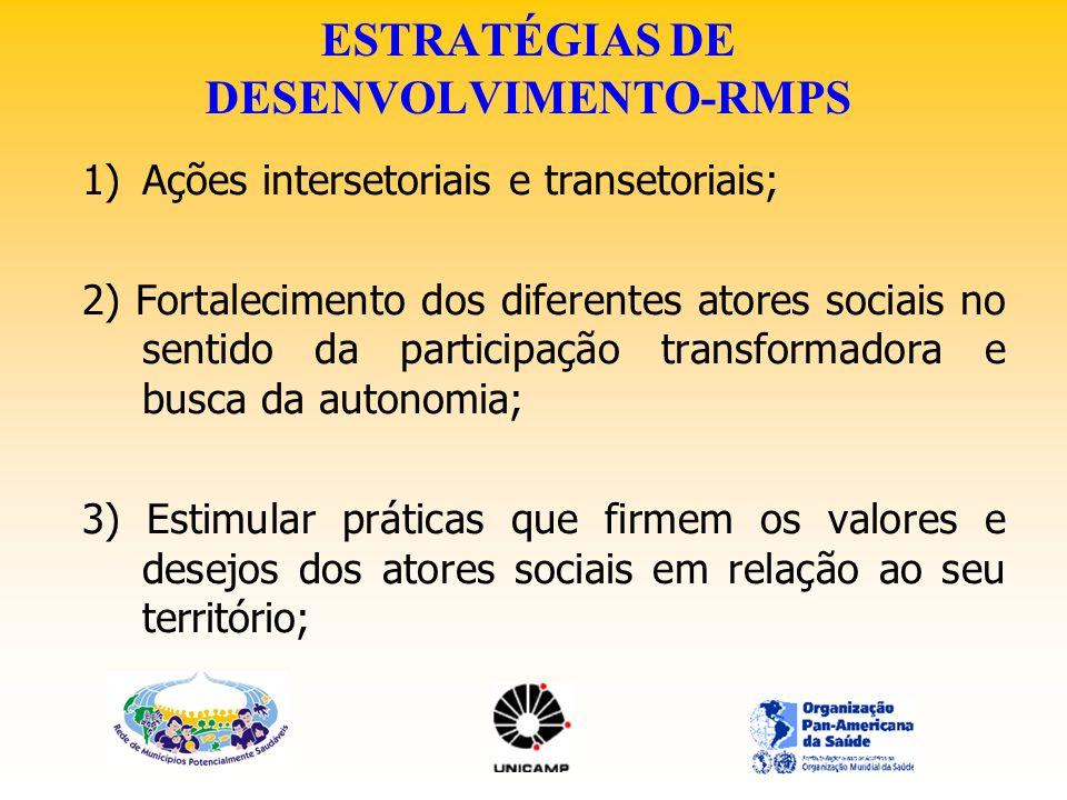 ESTRATÉGIAS DE DESENVOLVIMENTO-RMPS