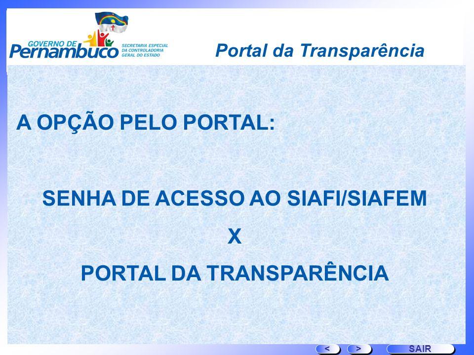 SENHA DE ACESSO AO SIAFI/SIAFEM PORTAL DA TRANSPARÊNCIA