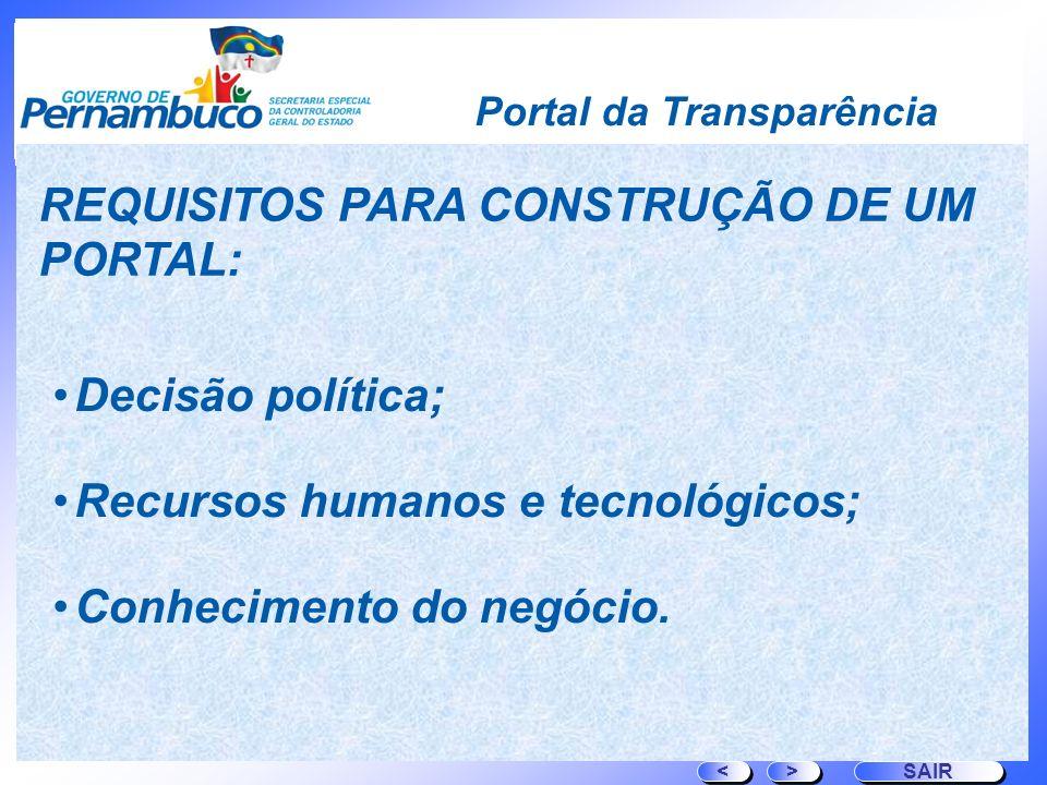 REQUISITOS PARA CONSTRUÇÃO DE UM PORTAL: