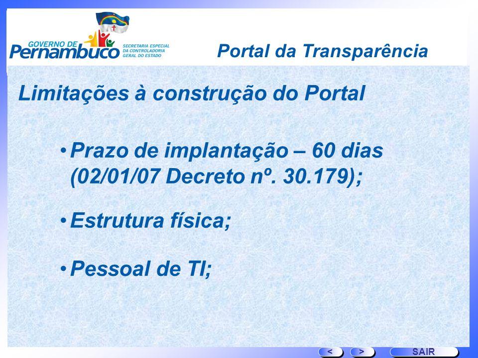 Limitações à construção do Portal