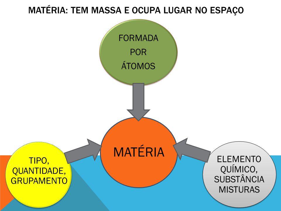 Matéria: tem massa e ocupa lugar no espaço