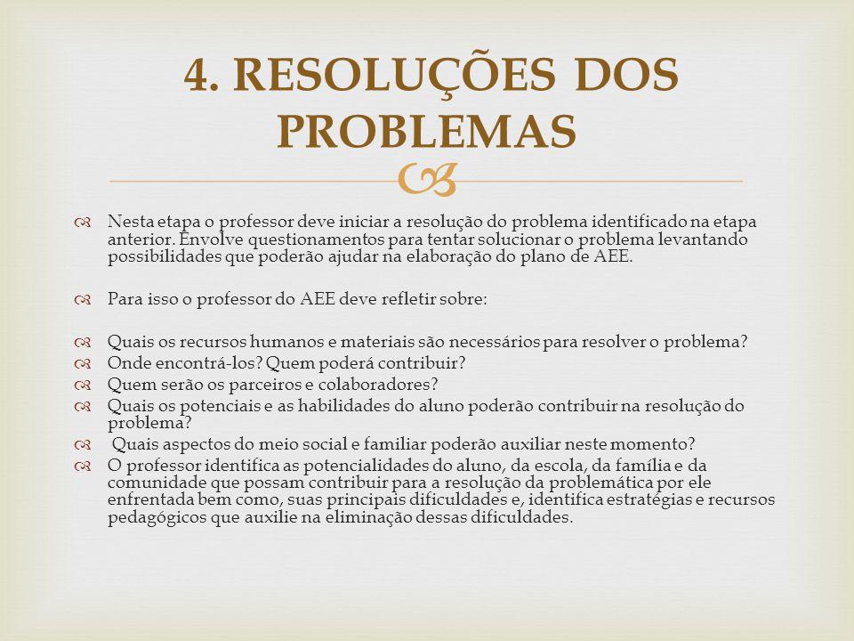 4. RESOLUÇÕES DOS PROBLEMAS