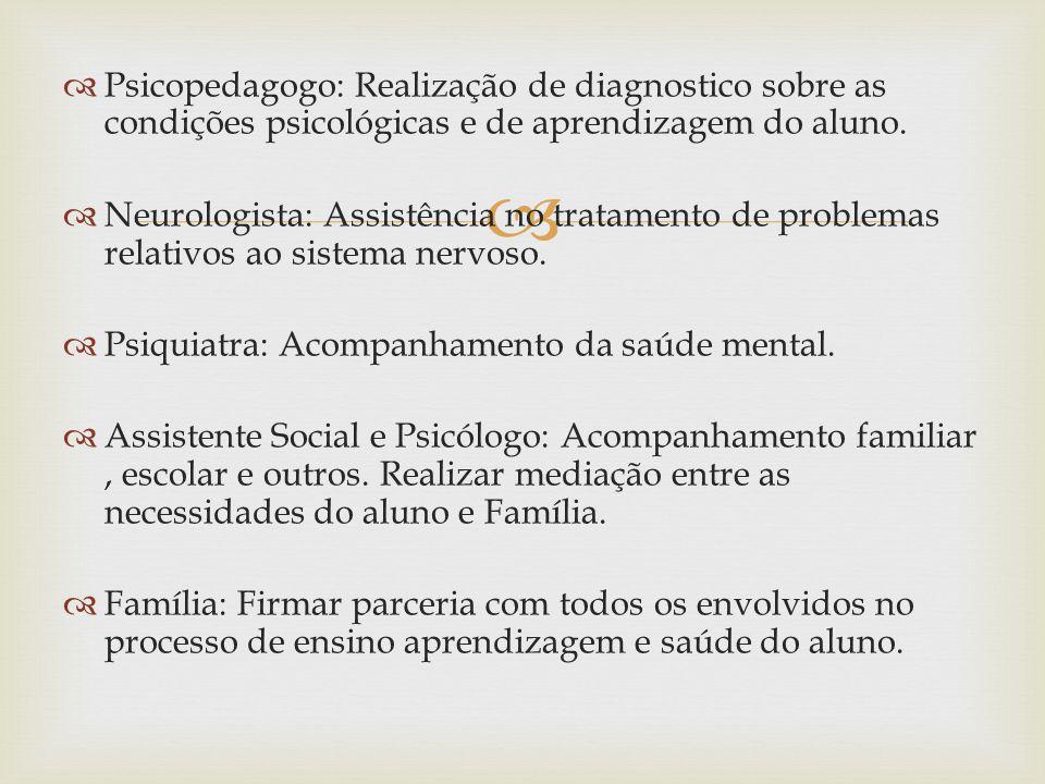 Psicopedagogo: Realização de diagnostico sobre as condições psicológicas e de aprendizagem do aluno.