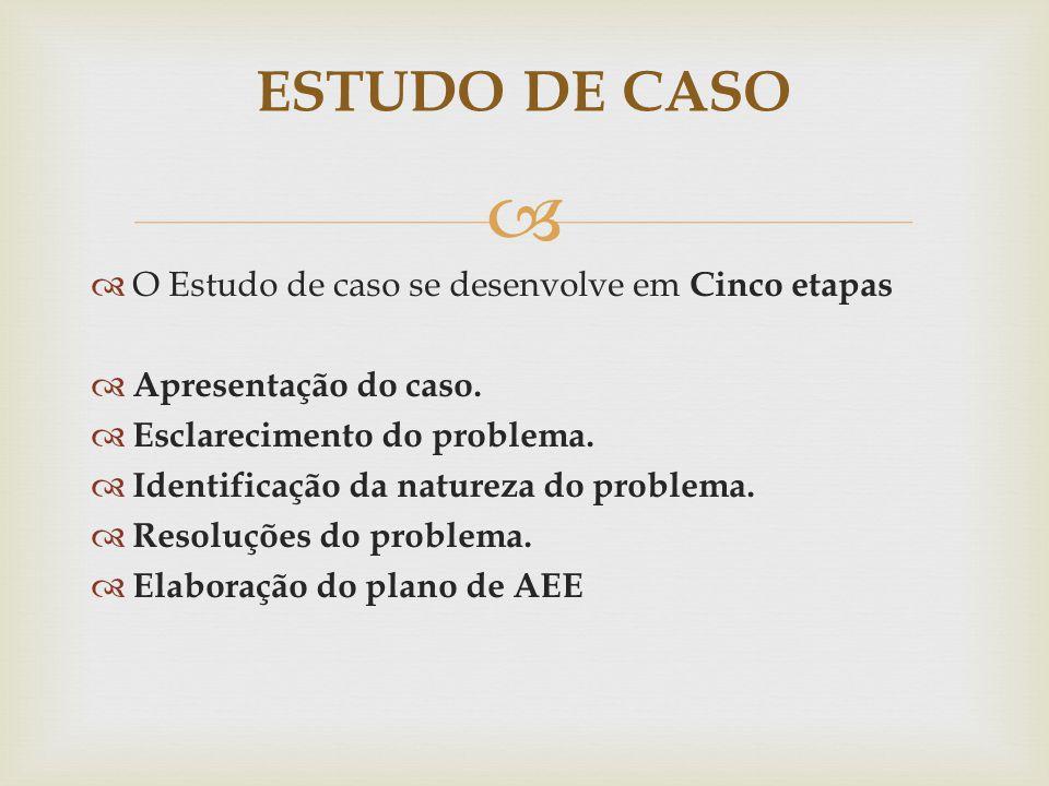 ESTUDO DE CASO O Estudo de caso se desenvolve em Cinco etapas