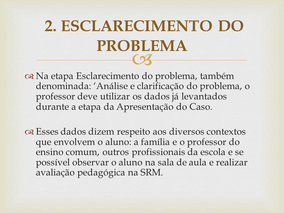 2. ESCLARECIMENTO DO PROBLEMA