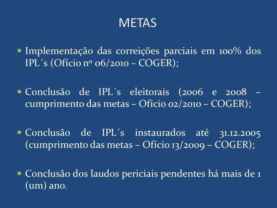 METAS Implementação das correições parciais em 100% dos IPL´s (Ofício no 06/2010 – COGER);