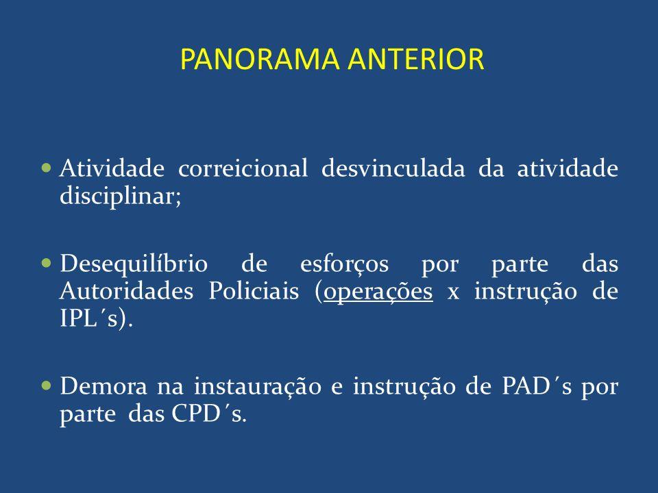 PANORAMA ANTERIOR Atividade correicional desvinculada da atividade disciplinar;