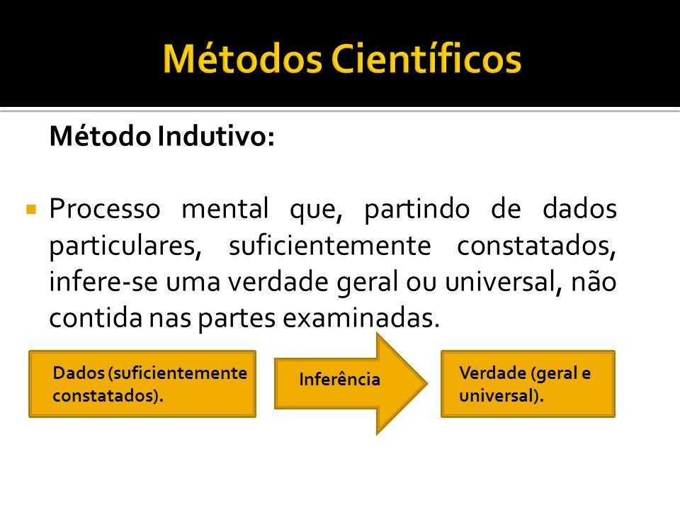 Métodos Científicos Método Indutivo: