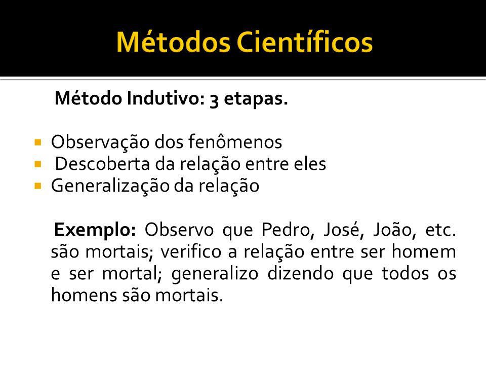 Métodos Científicos Método Indutivo: 3 etapas.