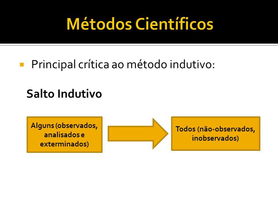 Métodos Científicos Principal crítica ao método indutivo: