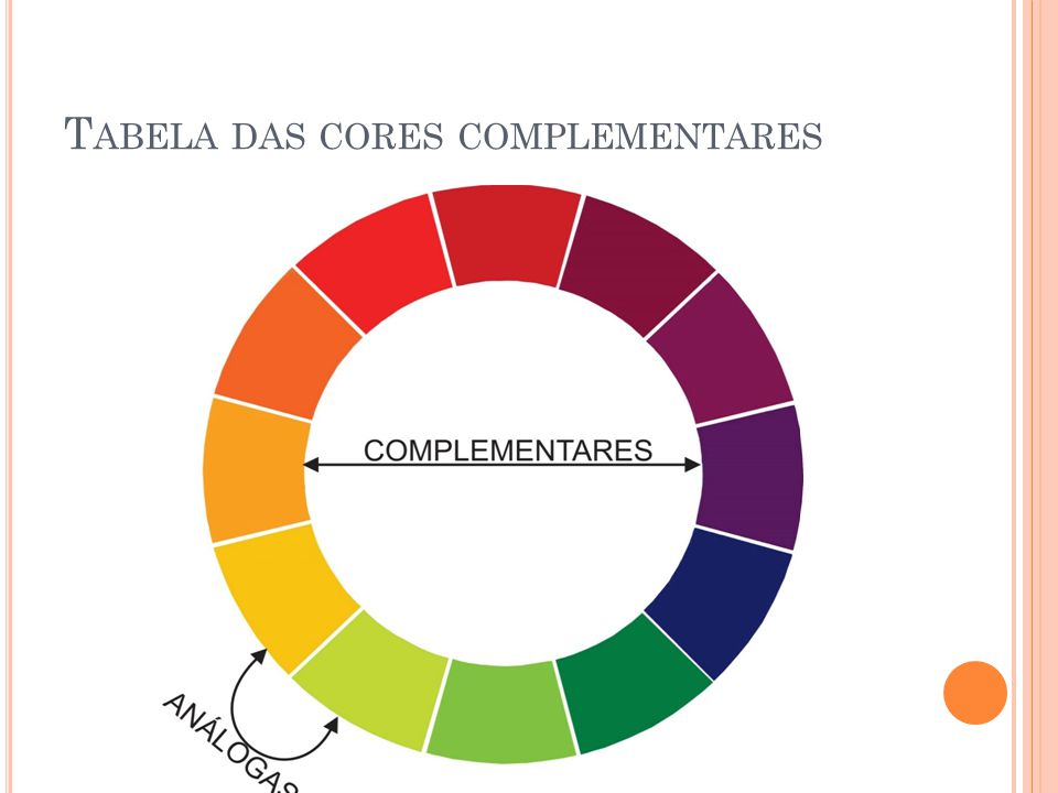 Tabela das cores complementares