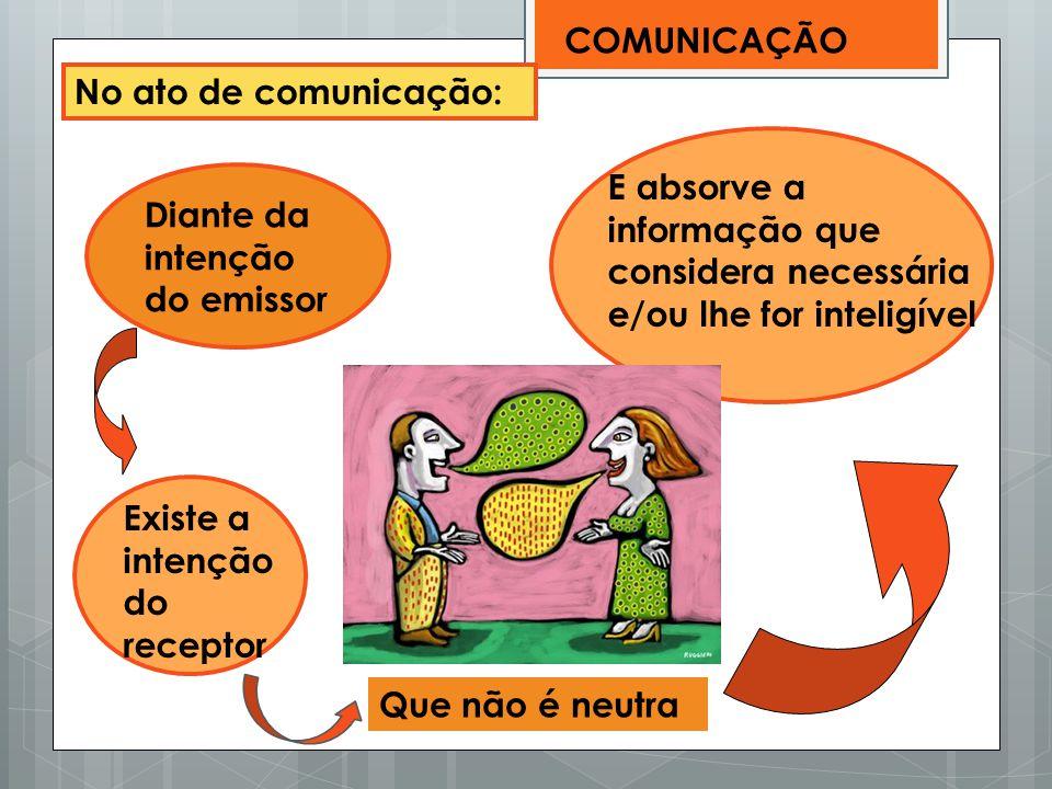 COMUNICAÇÃO No ato de comunicação: E absorve a informação que considera necessária e/ou lhe for inteligível.
