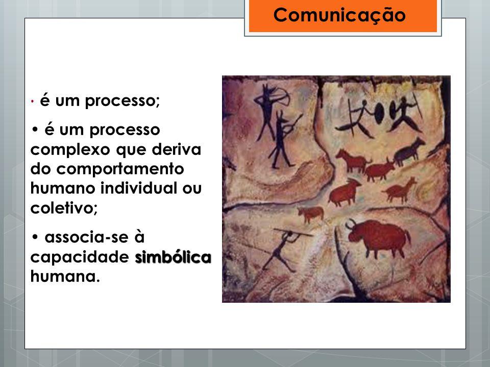 Comunicação é um processo; é um processo complexo que deriva do comportamento humano individual ou coletivo;