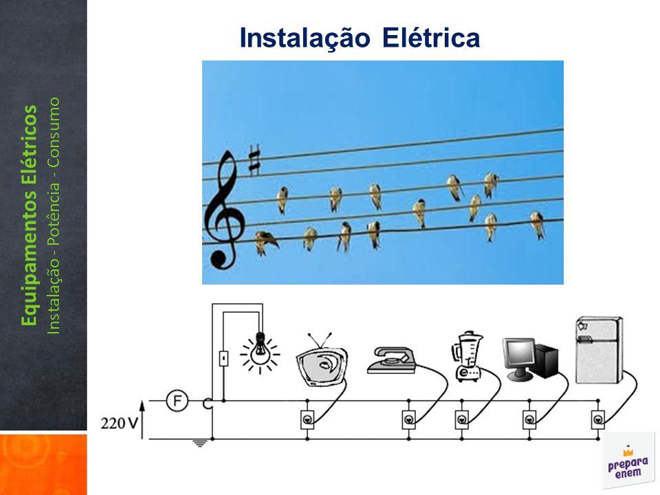 Equipamentos Elétricos Instalação - Potência - Consumo