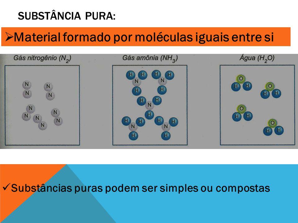 Material formado por moléculas iguais entre si