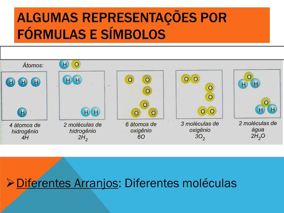 Algumas representações por fórmulas e símbolos