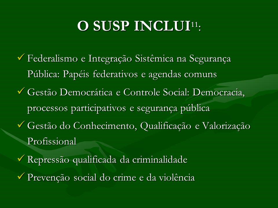 O SUSP INCLUI11: Federalismo e Integração Sistêmica na Segurança Pública: Papéis federativos e agendas comuns.