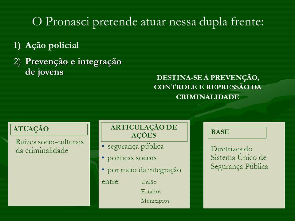 DESTINA-SE À PREVENÇÃO, CONTROLE E REPRESSÃO DA CRIMINALIDADE