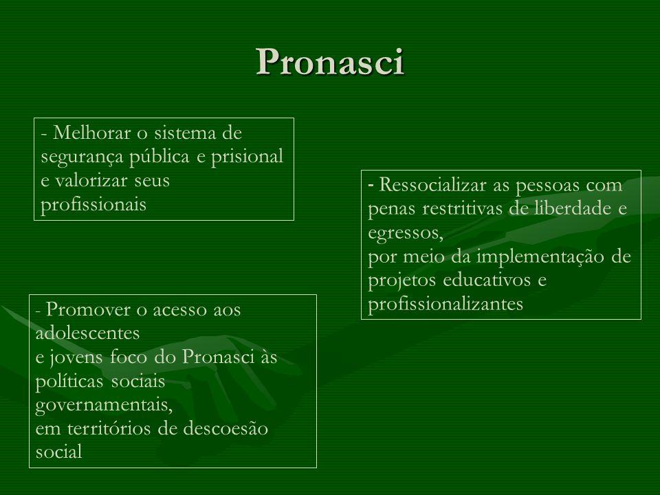 Pronasci - Melhorar o sistema de segurança pública e prisional e valorizar seus profissionais.