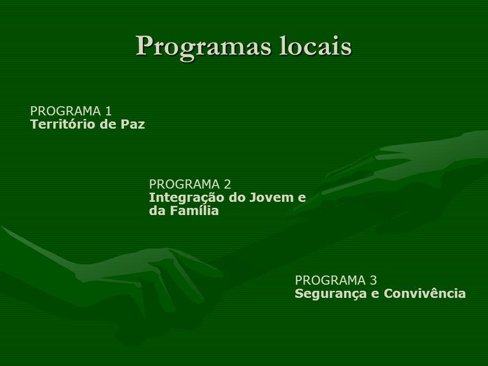 Programas locais PROGRAMA 1 Território de Paz PROGRAMA 2