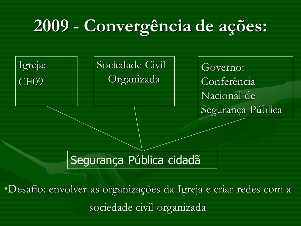 2009 - Convergência de ações: