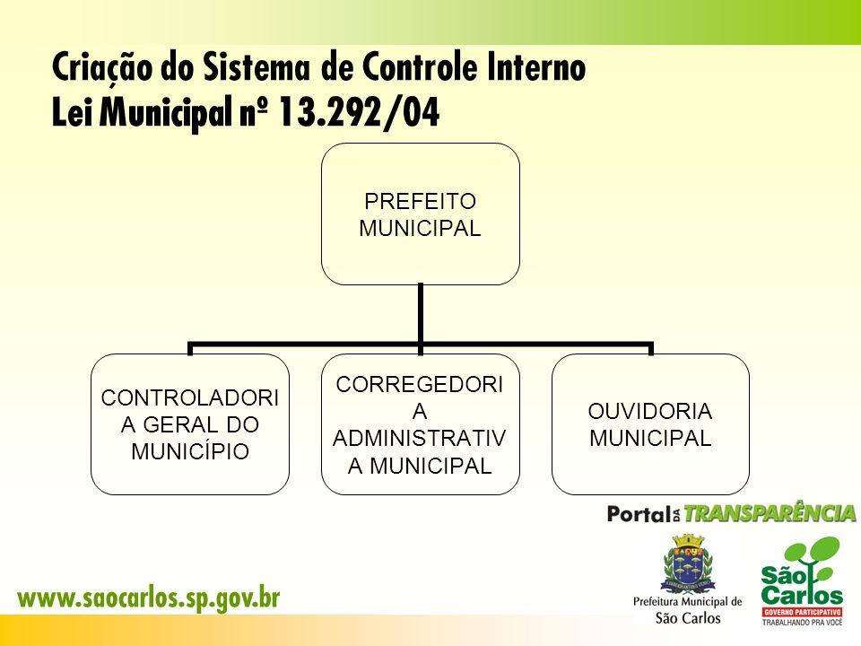 Criação do Sistema de Controle Interno Lei Municipal nº 13.292/04