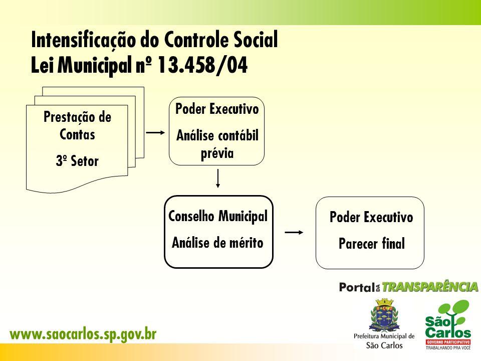 Intensificação do Controle Social Lei Municipal nº 13.458/04
