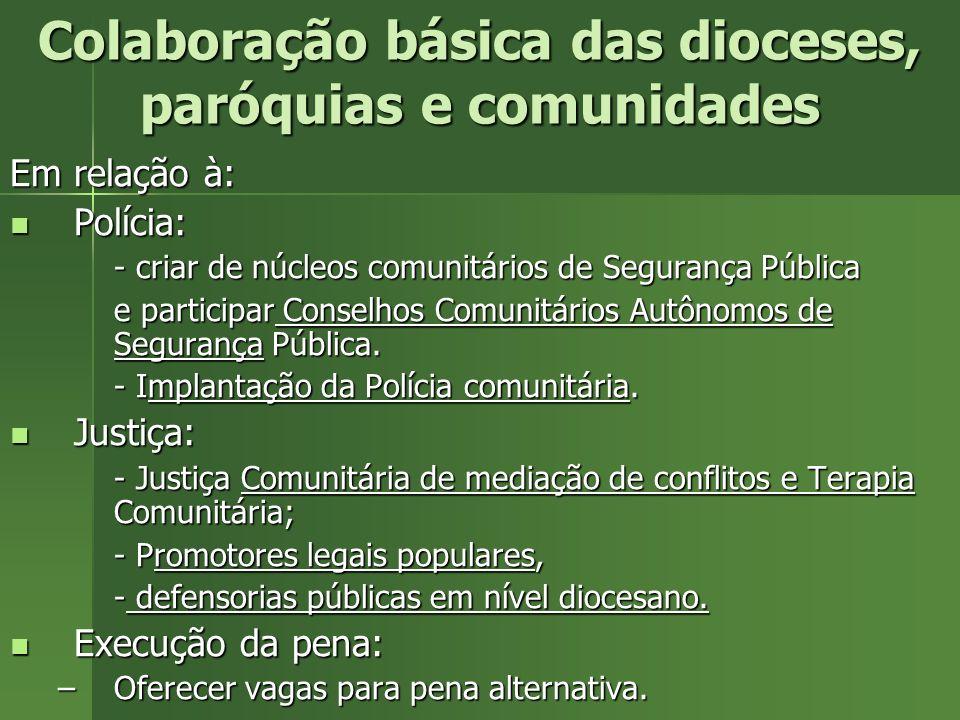 Colaboração básica das dioceses, paróquias e comunidades