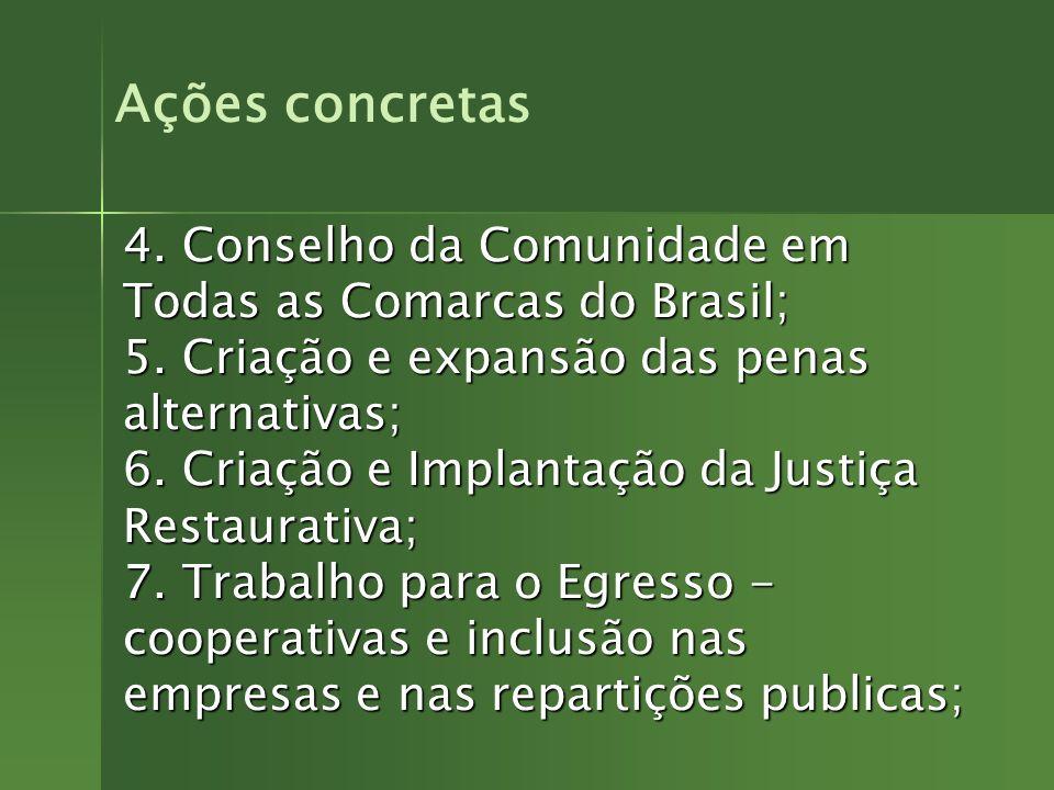 Ações concretas 4. Conselho da Comunidade em Todas as Comarcas do Brasil; 5. Criação e expansão das penas alternativas;