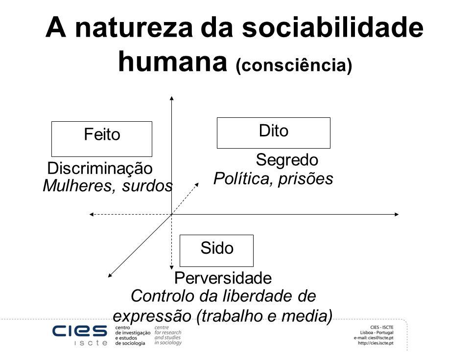 A natureza da sociabilidade humana (consciência)