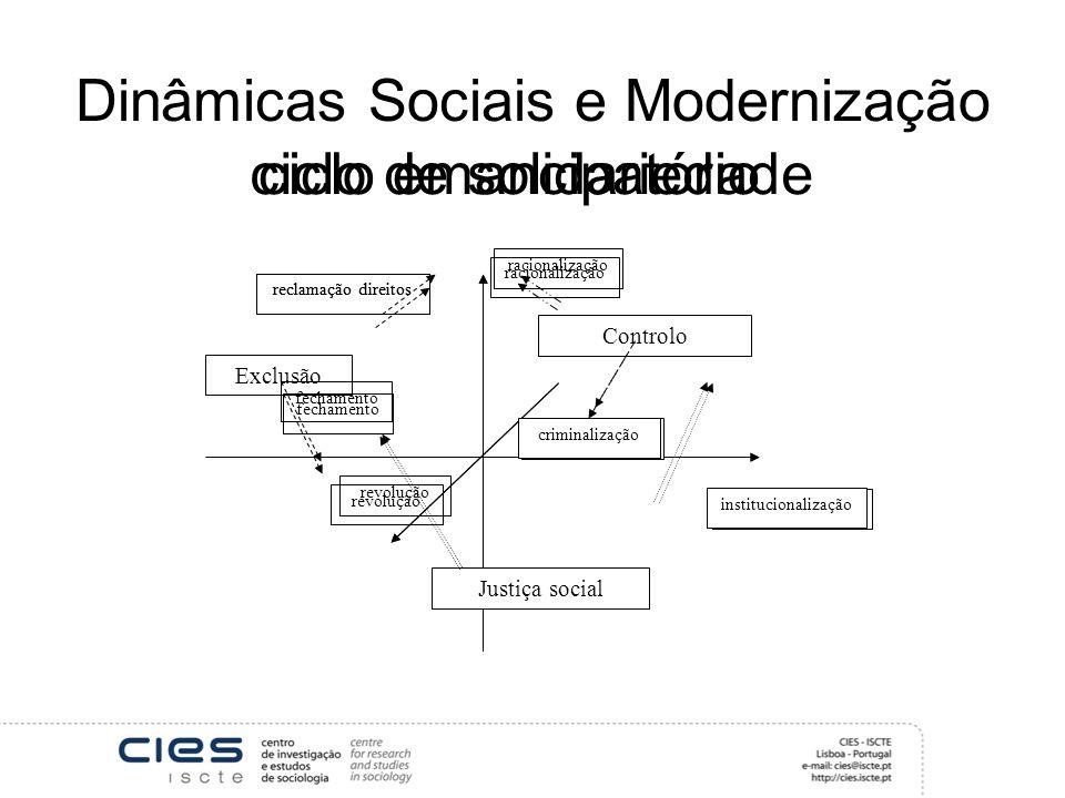 Dinâmicas Sociais e Modernização