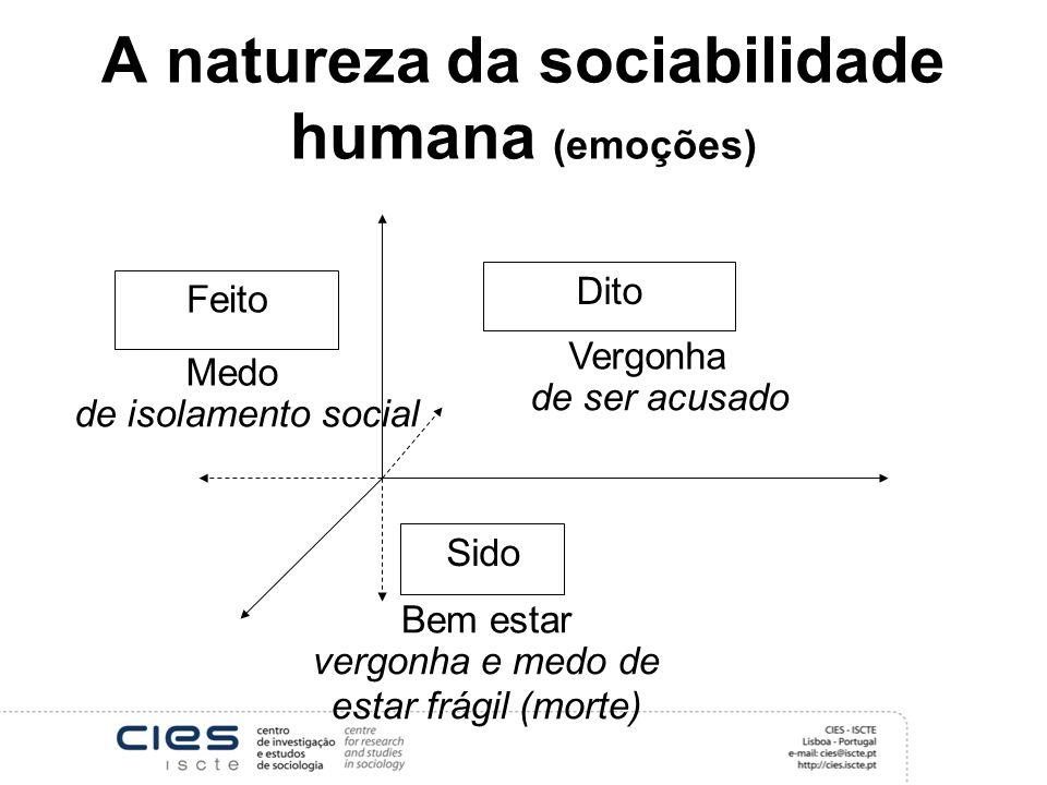A natureza da sociabilidade humana (emoções)