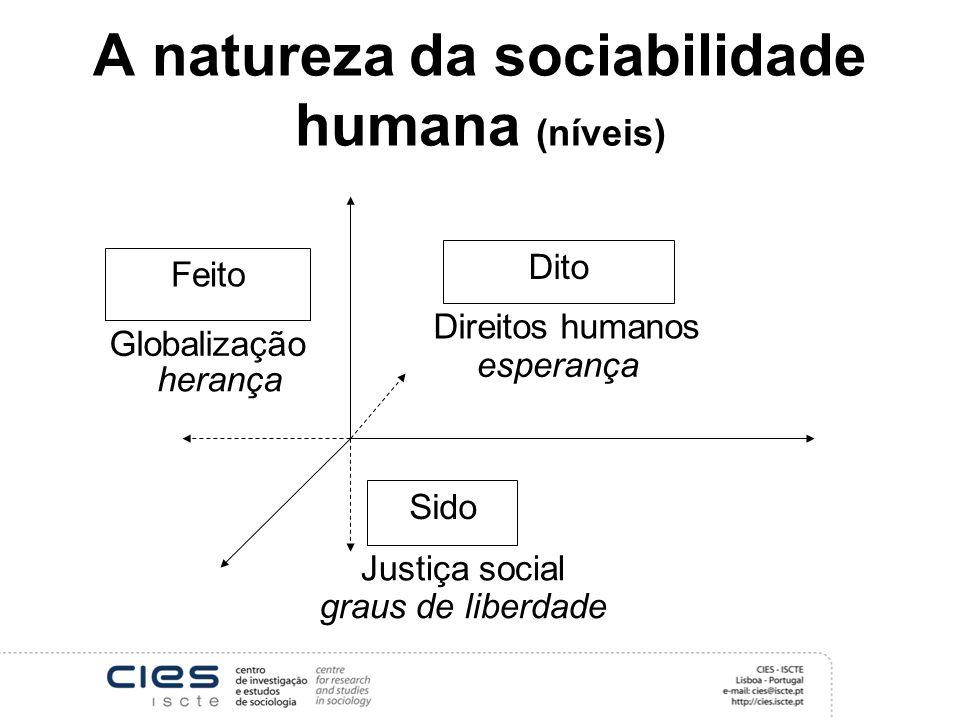 A natureza da sociabilidade humana (níveis)