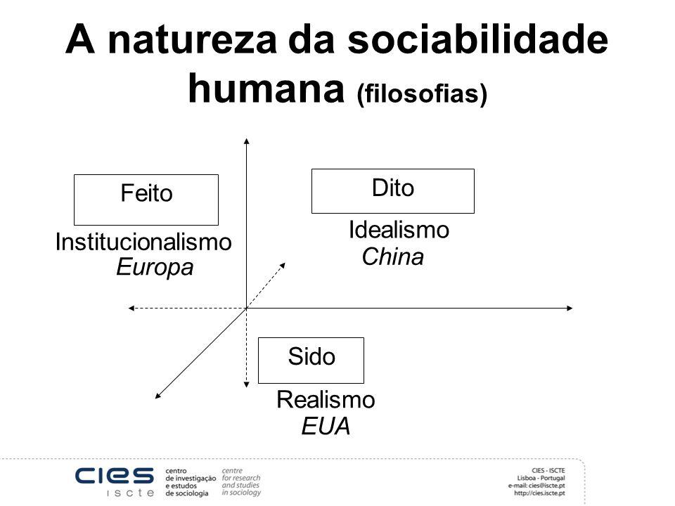 A natureza da sociabilidade humana (filosofias)