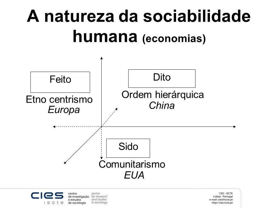 A natureza da sociabilidade humana (economias)