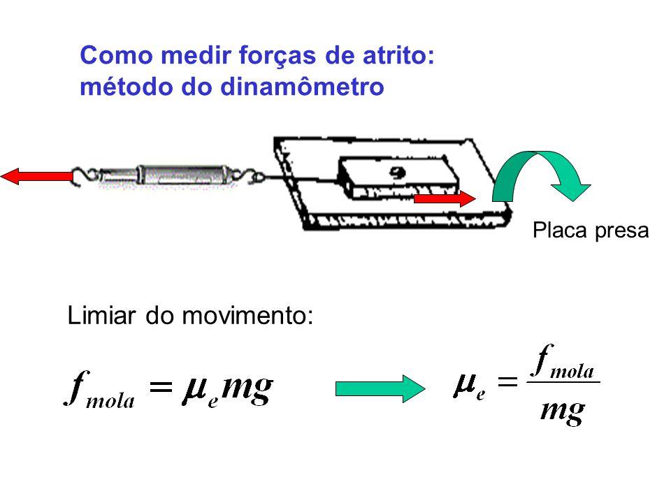 Como medir forças de atrito: método do dinamômetro