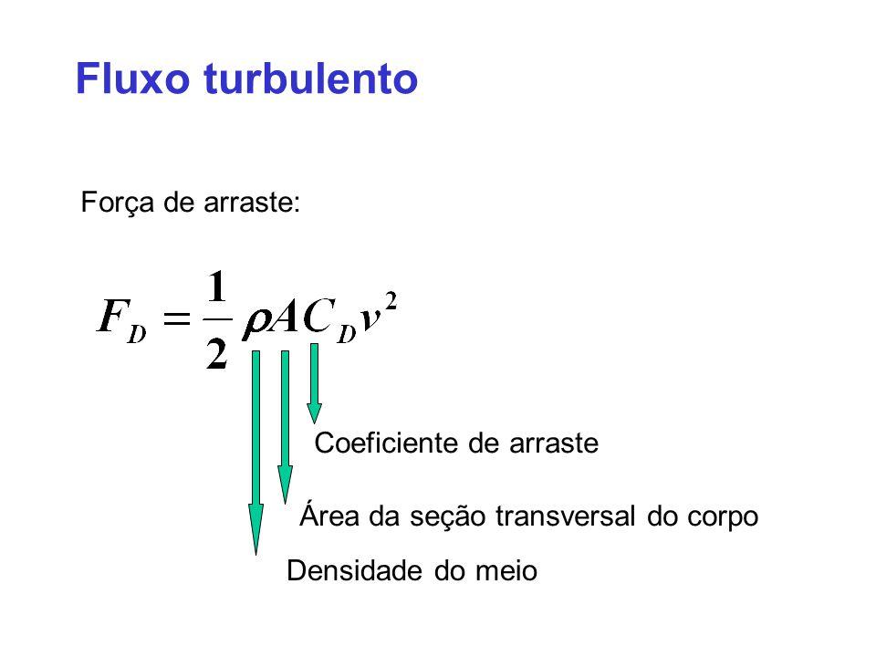 Fluxo turbulento Força de arraste: Coeficiente de arraste