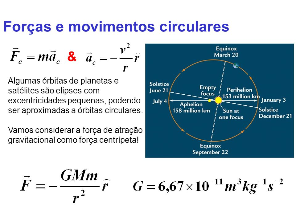 Forças e movimentos circulares
