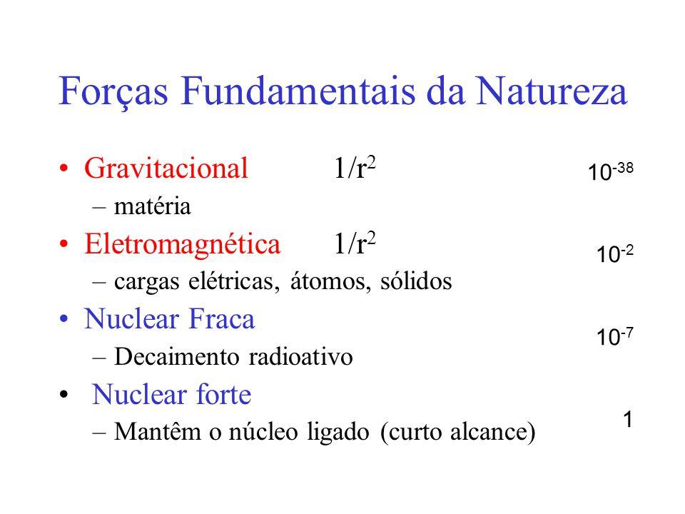 Forças Fundamentais da Natureza