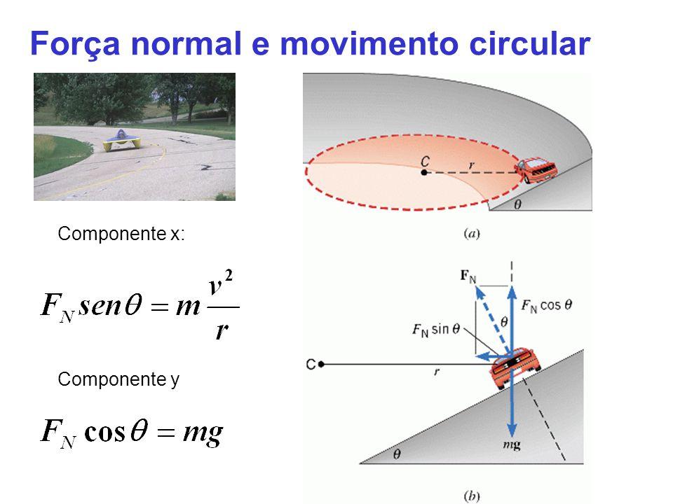 Força normal e movimento circular
