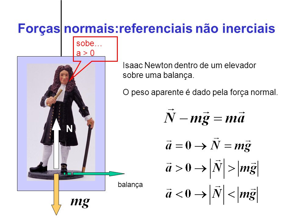 Forças normais:referenciais não inerciais