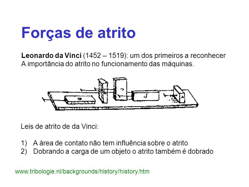 Forças de atrito Leonardo da Vinci (1452 – 1519): um dos primeiros a reconhecer. A importância do atrito no funcionamento das máquinas.